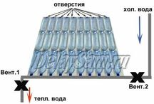 tнагреватель для воды душ
