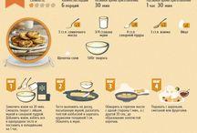 Рецепты в картинках .