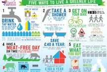 Green Living for a Greener Lifestyle