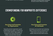 Crowdfunding for Non Profits