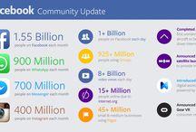 Social media statistics / All statistics from most popular social media networks