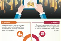 Game-based Learning Infographics