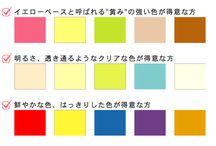 4season-personal color