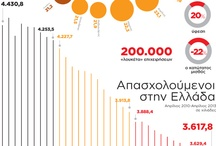 Infographics by EMEAgr