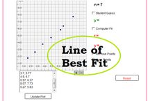 CC.8.SP.2 Line of Best Fit - Statistics and Probability / Investigate patterns of association in bivariate data. Know that straight lines are widely used to model relationships between two quantitative variables. For scatter plots that suggest a linear association, informally fit a straight line, and informally assess the model fit by judging the closeness of the data points to the line.
