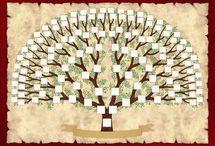 Семейное дерево шаблоны