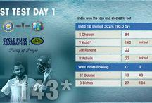 India versus West Indies Test 2016 / 0