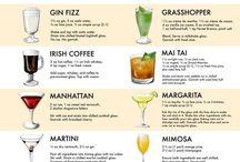 Beverage recipe