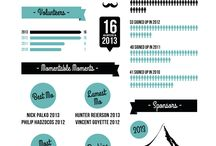 Cool Infographic
