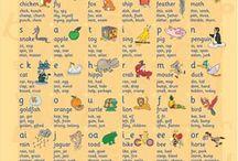 Angielskie ciekawostki / różności dotyczące nauki angielskiego
