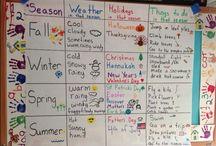 Weather & Seasons