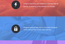 Webdesigns / Websites graphic design