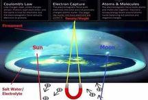 Flath Earth electro magnetic