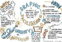 "graphic_facilitation / Graphic Facilitation is the use of large scale imagery to lead groups and individuals towards a goal. The method is used in various processes such as meetings, seminars, workshops and conferences. This visual process is conducted by a Graphic Facilitator.  The early field of Graphic Facilitation was named ""Explicit Group Memory"" by Facilitator Geoff Ball, who ""discovered"" that a shared picture supported group learning or more importantly – a lasting memory in the group. :-)"