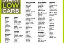 Healthy Eats / Low carbs/low sugar