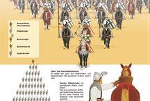 Medieval War Tactic