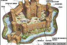 ESPAÑA: CASTILLOS CON HISTORIA