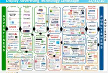 Technologie zoznam / Znacky firiem pre online technologie
