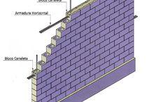 Construção de muros