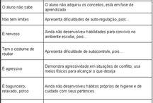 modelo de avaliação individual do aluno