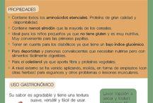 Productes / Infografies sobre productes ecològics que oferim a la botiga.