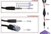 Surecom Cable
