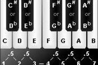 παίζω πιάνο