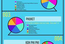 TRAVEL: Infographics.