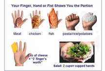 Your Hand or Fist Shows You Your Portion Size