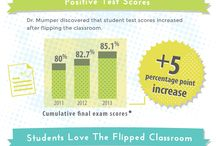 Education - Flipped & Blended Classrooms