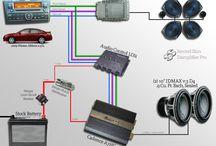Auto Tuning AudioVideo