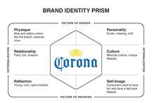 Logo Identity Prisms