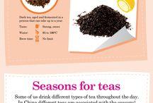 Tea Speciality
