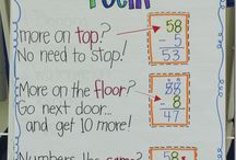 SCHOOL ~ MATH / TEACHING MATH IDEAS...