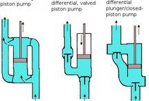 AquaPumps