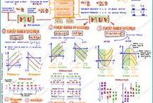 Visual Thinking Fisica