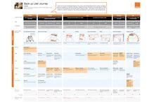 customer journey _ ecosystem maps_