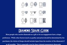 Jewelry Guides