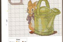 Beatrix Potter ABC
