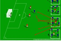 Football exercises