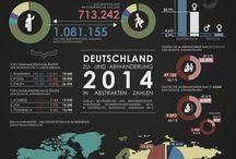 Infographic / Big Data Loving
