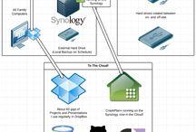 NAS, data storage, backups