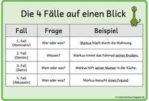 Deutsch Grammatik / Mathe