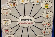 PROPERTIES MATERIALS