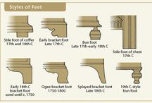 Furniture styles and  periods