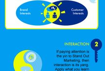 Social Media & Technology / by Pomerantz Career Center