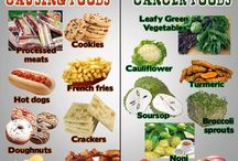 Cancer Foods/ Keep it away