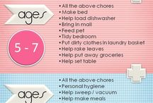 Age appropriate chores