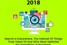 Evolution Of SEO / The job of an #SEO has certainly evolved over time due to #Google cracking down on #spamtechniques, the rise of #mobile, changes in the #SERPs and so on. But what does an SEO really do these days, and how has this role changed over the years? A Brief Evolution of #TechnicalSEO