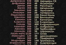 Таблица лекарств